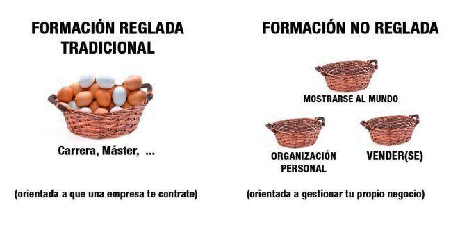 formación tradicional vs formación actual