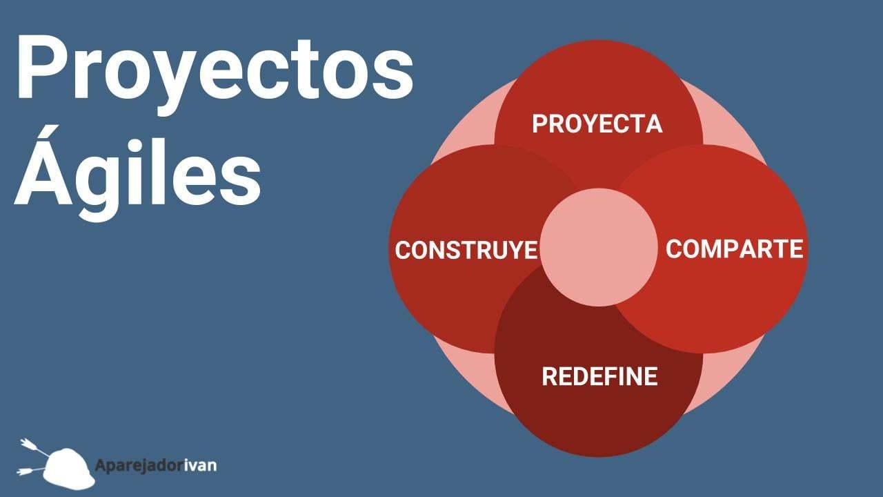 proyectos ágiles