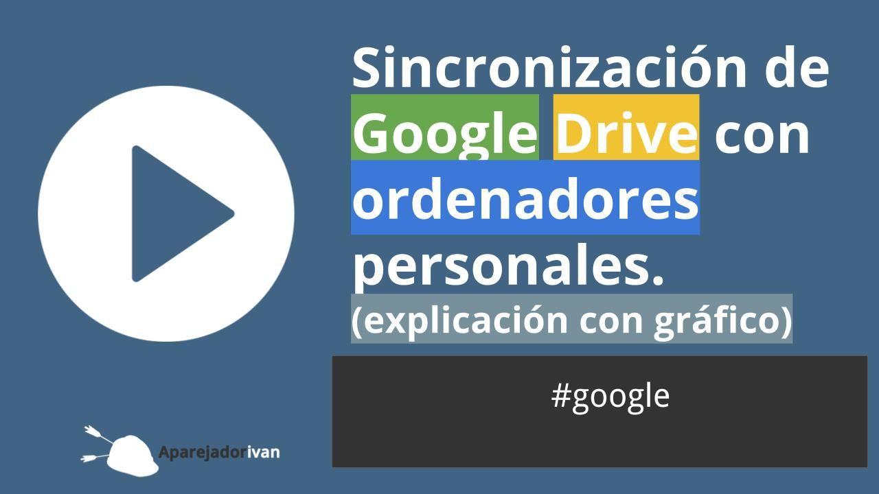 sincronización de equipos en google drive explicación con gráfico